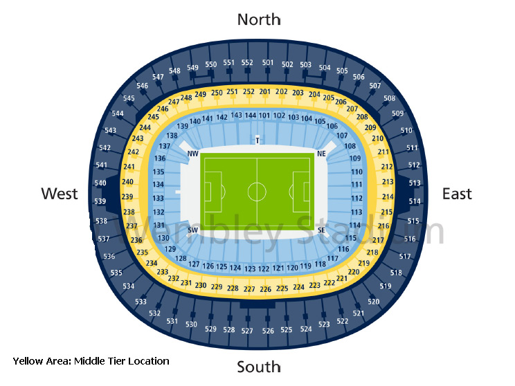 Plano del estadio Wembley