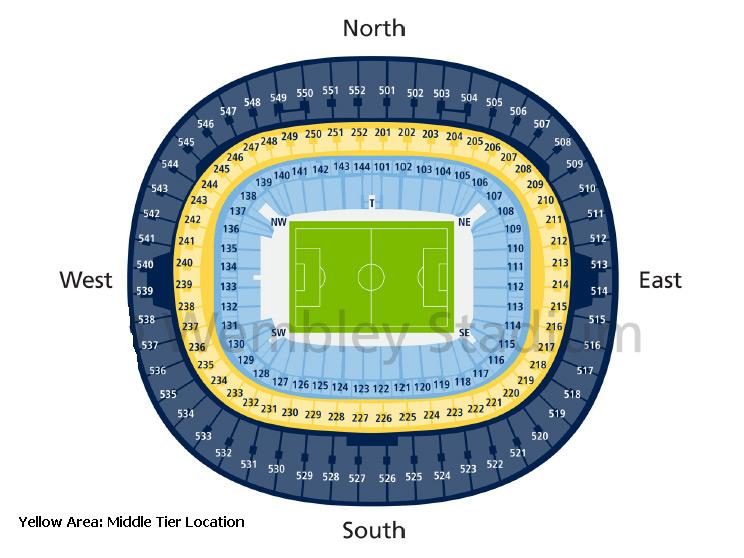 Venue seatingplan Wembley